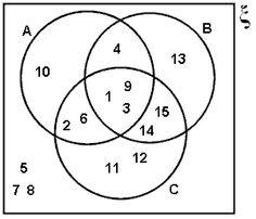 Unit 1 Section 4 : Set Notation