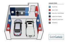 Six Garage Zones for Maximum Organization | EasyGarage