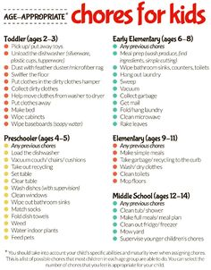 Age appropriate kids chores.