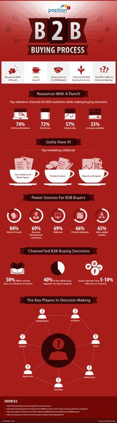 Check out this infographic to learn more on what influences the buying process. Mobile Marketing, Email Marketing, Content Marketing, Digital Marketing, Process Infographic, Infographics, Marketing Process, Decision Making, Master Class