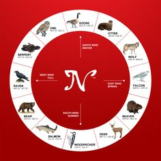 The Native American zodiac signs are wholly unique, and you'll not find these totemic birth animals anywhere else but here. Has a link to each animal description of character. Interesting.
