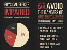 Drowsy Driving Brochure 2 by Matt Olpinski