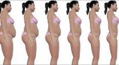 eliminate sweet will and lose weight (1)
