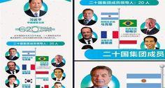 CONFUSION CHINA: FRANCO REEMPLAZO A MAURICIO EN LA CUMBRE DEL G-20   Confusión china: Franco reemplazó a Mauricio en la cumbre del G-20 Una foto del empresario Franco Macri en lugar de la de su hijo el presidente Mauricio Macri apareció en un folleto oficial de la cumbre del G20 que se desarrolla en la ciudad china de Hangzhou. El flyer escrito en chino tiene tres fotos iguales de Franco Macri quien desarrolló buena parte de su actividad empresarial en ese país y en 2006 había sido nombrado…