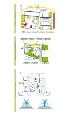 Co-Architectes | Médiathèque Saint-Joseph Draw Diagram, Concept Diagram, Concept Architecture, St Joseph, Study, Map, How To Plan, Log Projects, Contemporary Architecture