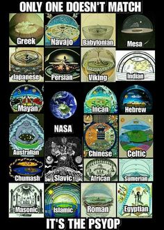 908a930e0cfcd 1657 Best Flat Earth  images in 2019