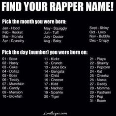 Find Your Rapper Name quotes find name rapper instagram instagram pictures instagram graphics instagram quotes