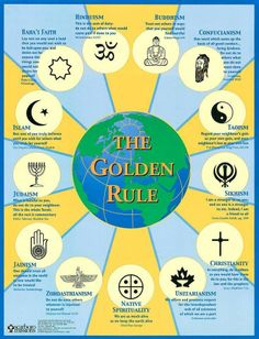 The Golden Rule is expressed in belief systems around the world.