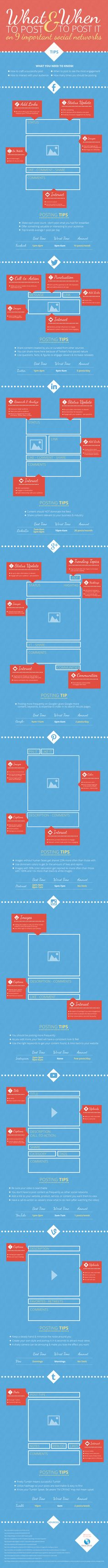 What to Post & When to Post it on 9 Social Networks [Infographic] #socialmedia