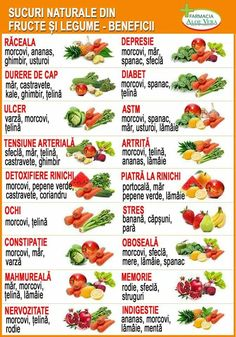 Veggie Dishes, Dory, Home Remedies, Health Benefits, Healthy Living, Food And Drink, Health Fitness, Veggies, Nutrition