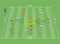 Conditioned game, created by the Chelsea quarry, with a final pass executed by the flex player with the successive finishing