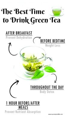 Lose weight fast! Green Tea weight loss drink!! Learn when the best time to drink green tea to increase your results!!