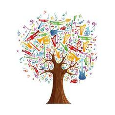 Pienso que la vida sin música seria un error! ya que esta nos inspira, ademas de ser una arte.