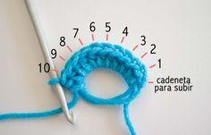 Crochet Beanie Hat Free Pattern, Crochet Baby Hats, Crochet Granny, Crochet Stitches, Free Crochet, Magic Circle, Crochet Crop Top, Crochet Designs, Sewing Projects