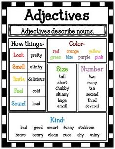 This Adjective poster serves as a great visual for students who are learning about adjectives. Shrink it and they can glue it right into their notebooks! I personally hang mine up on a skill focus wall. Teaching English Grammar, English Grammar Worksheets, English Writing Skills, Grammar Lessons, English Language Learning, English Lessons, English Vocabulary, Adjective Anchor Chart, Grammar Anchor Charts