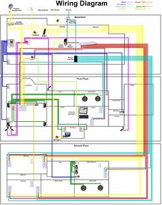 electrical symbols are used on home electrical wiring plans in order rh pinterest com electrical house wiring design pdf house electrical wiring plans