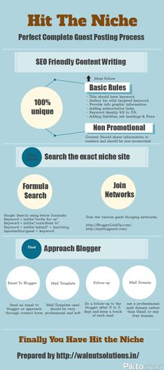 Hit The Niche: Perfect Complete Guest Posting Process [Infographic] Inbound Marketing, Online Marketing, Social Media Marketing, Marketing Ideas, Process Infographic, Infographics, Reputation Management, Pinterest For Business, Pinterest Marketing