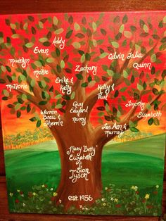 Family Tree Painting by KellyRossCreations on Etsy