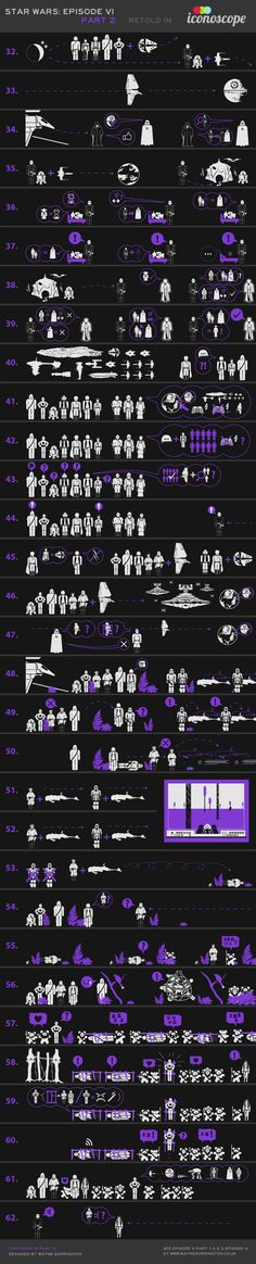 Episode VI infographic (retold in Iconoscope - Part 2/5)