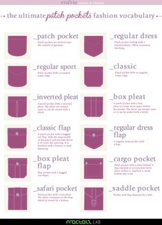 The ultimate patch pockets fashion vocabulary More Visual Glossaries (for Her): Backpacks / Bags / Beads / Belt knots / Bobby Pins / Boots / Bra Types / Braids / Buns / Chain Types / Coats / Collars / Darts / Dress Shapes / Dress Silhouettes /. Fashion Terminology, Fashion Terms, Fashion Guide, Trendy Fashion, Fashion Women, Style Fashion, Fashion Outfits, Techniques Couture, Sewing Techniques