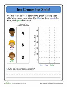 1st Grade Bar Graph Worksheets | Education.com
