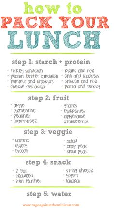 A checklist to help kids pack their own healthy, balanced lunch.