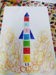 Afbeeldingsresultaat voor name rocket