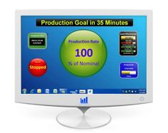 Manufacturing KPIs for your PC's desktop.