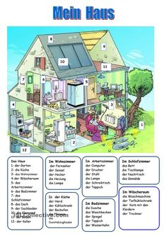 mein Haus (my house in German) Study German, German English, German Grammar, German Words, German Resources, Deutsch Language, German Houses, Germany Language, German Language Learning