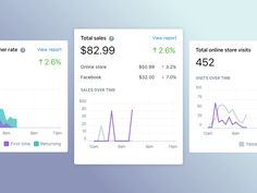 Overview dashboard by Gordon Hatusupy - Dribbble
