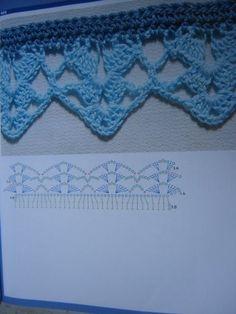 Crochet Home, Crochet Trim, Filet Crochet, Crochet Stitches, Knit Crochet, Vintage Potholders, Crochet Border Patterns, Crochet Videos, Crochet Cardigan