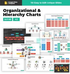 100% customizable! You can customize every single detail in this template, all the slides, shapes, information, and images are easily and fully editable. Organizational Chart, Organizational Structure, Marketing Presentation, Business Powerpoint Presentation, Startup Business Plan, Start Up Business, Flow Chart Template, Keynote Template, Marketing Proposal