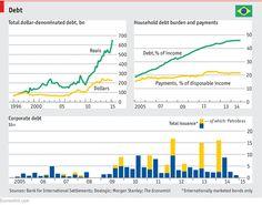 Economic backgrounder: Brazilian waxing and waning | The Economist