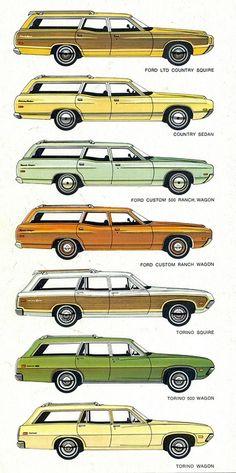 1971 Ford Station Wagon range via cocnv