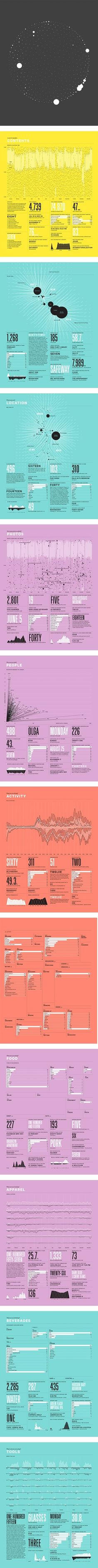 Discover more of the best Data, Visualisation, Nicholas, Felton, and Infographic inspiration on Designspiration Information Architecture, Information Design, Information Graphics, Information Visualization, Data Visualization, Music Visualisation, Web Design, Design Color, Flat Design