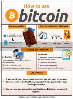 Wondering how you can use Bitcoins? - Bitcoin - Ideas of Bitcoin - Wondering how you can use Bitcoins? Bitcoin Mining Software, Bitcoin Mining Rigs, What Is Bitcoin Mining, Investing In Cryptocurrency, Cryptocurrency Trading, Bitcoin Cryptocurrency, Coin Logo, Atm Card, Bitcoin Business
