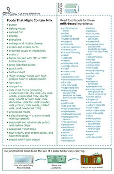Cut out and carry list for items that may have dairy