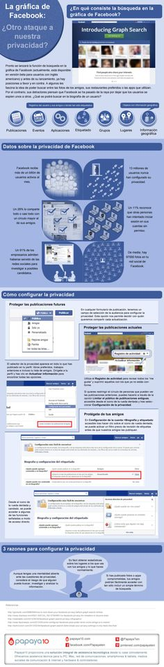 FaceBook Graph Search: ¿otro ataque a la privacidad? #infografia #infographic #socialmedia