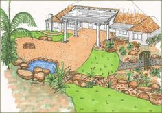This could help my giant empty backyard, too bad all I see is money. But it would be perfect if you added a hot tub instead of a pond. Here is to springtime dreaming.