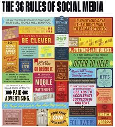 Infographic - The 36 Rules Of Social Media. This infographic, compiled by Fast Company, illustrates some of the best practices to going about your social media strategy and execution. Inbound Marketing, Social Marketing, Marketing Digital, Marketing Trends, Marketing Online, Content Marketing, Internet Marketing, Online Advertising, Marketing Technology