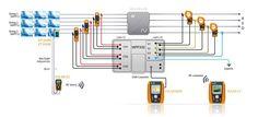 MPP300 - Diagrama de conexión entre MPP300 más SOLAR300N através del USB y el SOLAR I-V a través de radio frecuencia.