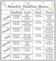 Whew… a toddler menu | Chasing Babies....Growing in Grace