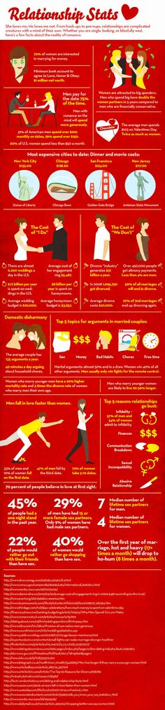 Guide To Dating - http://dating-3hyv1fs6.myreputablereviews.com