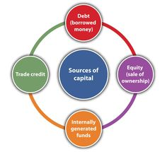 Bankruptcy Lawyer in Milwaukee Debt, Milwaukee, How To Plan