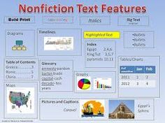 10 Best images about Text Features on Pinterest | Texts, Text ...