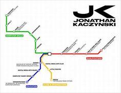 road map resume