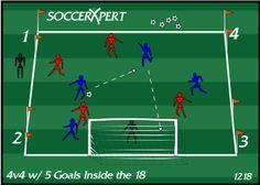 finishing drill, soccer shooting, attacking, young soccer drills, advanced soccer drills
