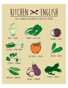 kitchens, english translat, cook, charts, foods, kitchen english, art prints, british recip, english art