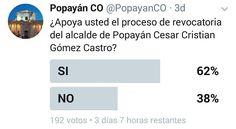 Así va nuestro sondeo en twitter sobre la #RevocatoriaPopayán participa en:  https://twitter.com/PopayanCO/status/880944470602240000
