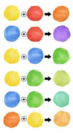 Flower images - Aquarelle malen/zeichnen - The Dallas Media Mixing Paint Colors, Color Mixing Chart, Watercolor Techniques, Painting Techniques, Watercolor Art Lessons, Watercolour Painting, Painting & Drawing, Watercolors, Diy Canvas Art